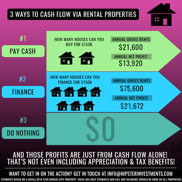 3 Ways To Cash Flow Via Rental Properties